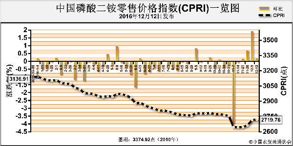 CPRI-161212.png