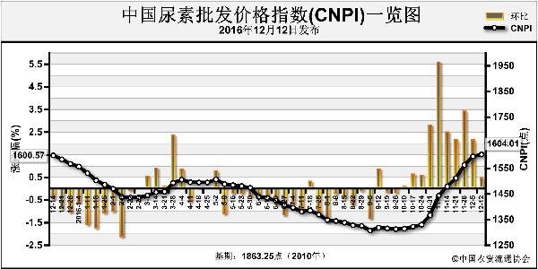 CNPI-161212.png